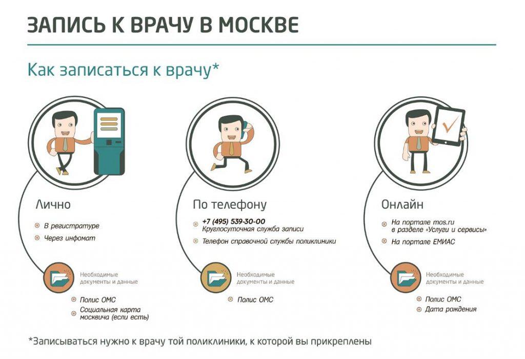 Электронная регистратура Москвы - запись на прием к врачу