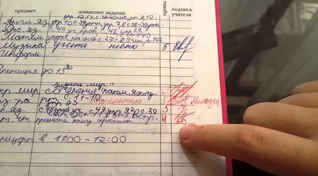 Мосрег школьный портал электронный дневник.