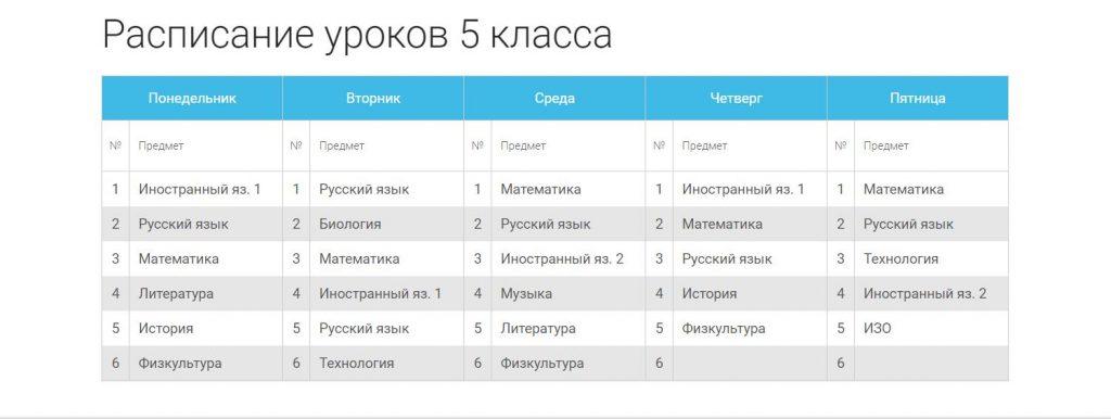РЭШ Российская электронная школа официальный сайт расписание