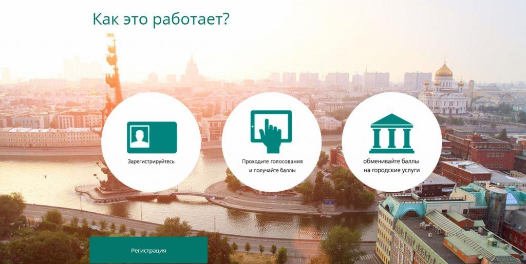Активный гражданин официальный сайт в Москве
