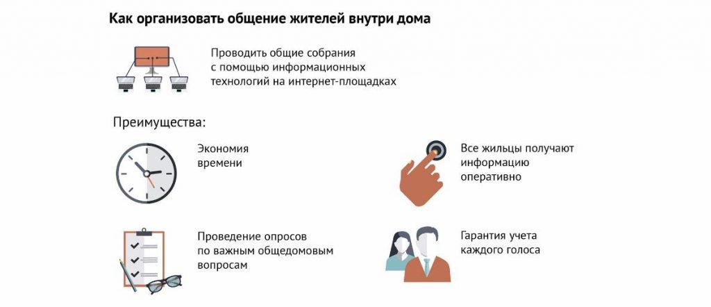 Электронный дом на сайте mos.ru Активный гражданин