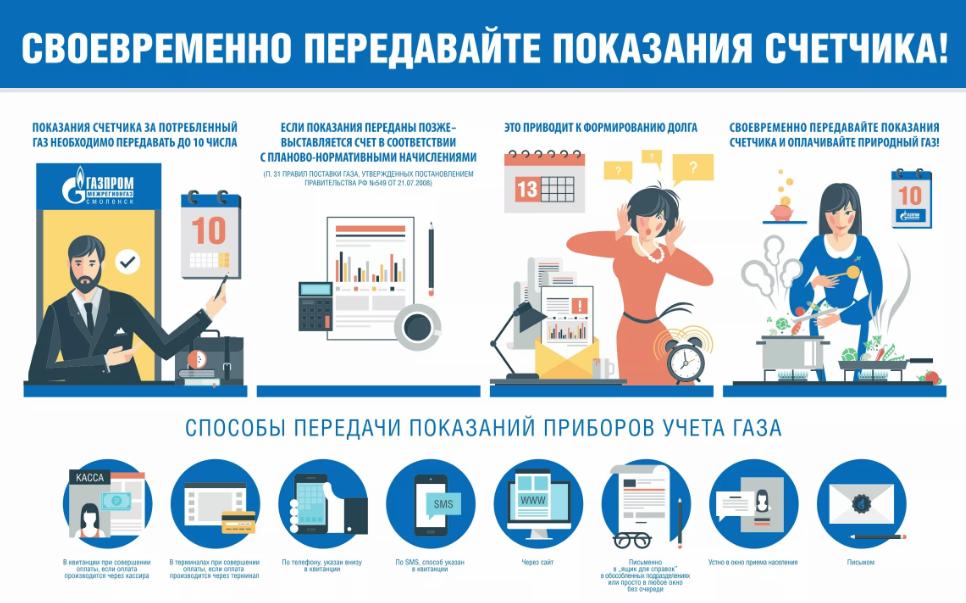 Передать показания счетчиков за газ. Газпром Межрегионгаз
