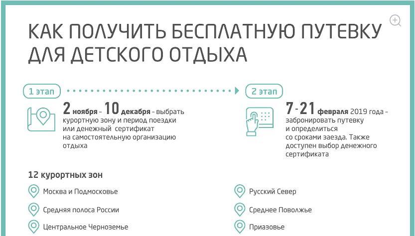 """""""Мосгортур"""" - бесплатные путевки на официальном сайте"""